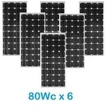 Panneaux photovoltaïques par lots