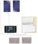 Kit Congelateur solaire Steca 234 litres CONGELATEUR